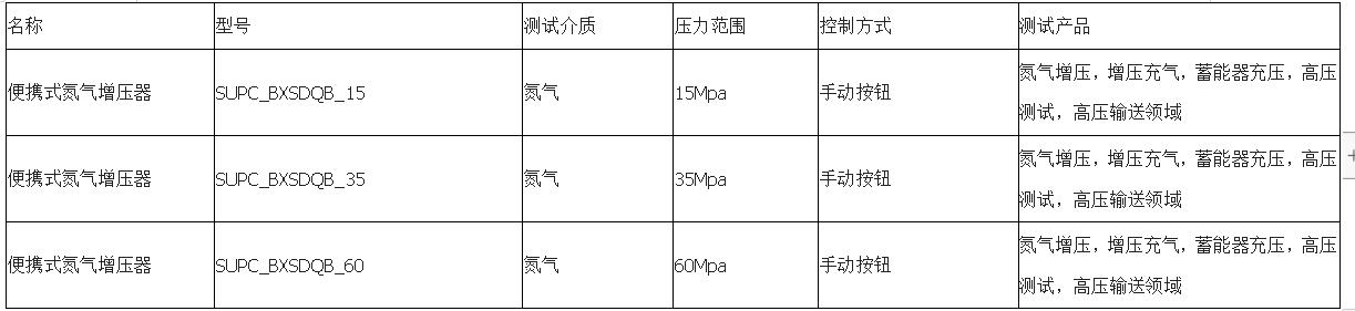 便携式气体增压泵|35mpa气体增压装置|氮气增压小系统