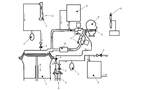 面罩死腔测试装置-面罩死腔测试检测仪