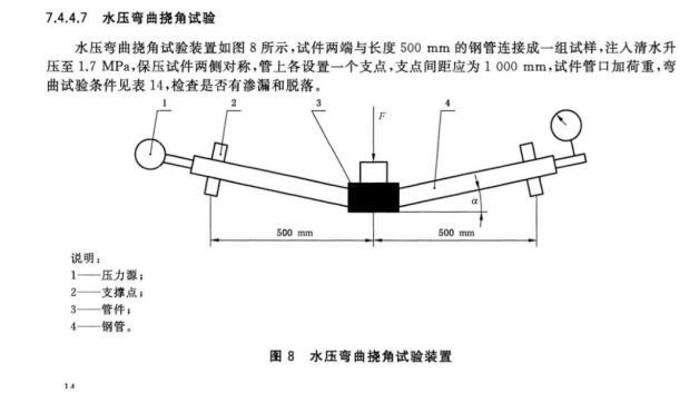 不锈钢钢管弯曲疲劳试验机|卡压式管件弯曲疲劳试验机
