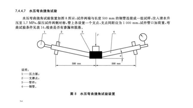 环压不锈钢管件弯曲挠角测试台 环压管件弯曲挠角试验机